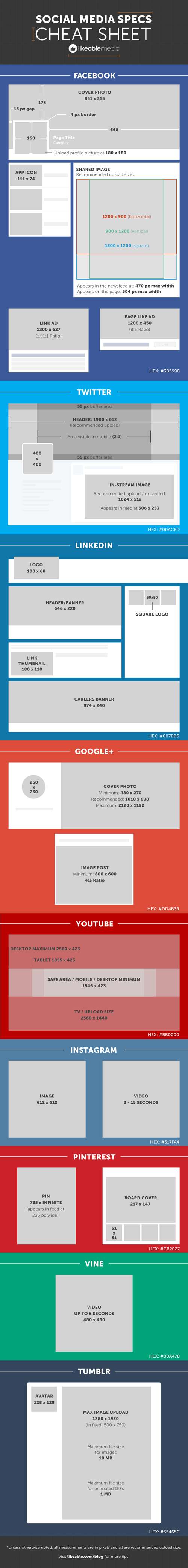 The Ultimate Cheat Sheet for Social Media Dimensions